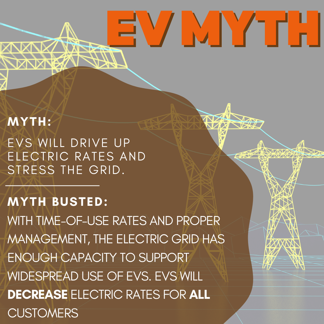 EV Myth: the electric grid can't support EVs and EVs will drive up electric rates