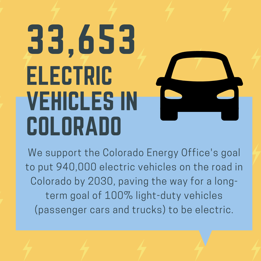 Report: Electric Vehicles on the Road in Colorado from February 1, 2021