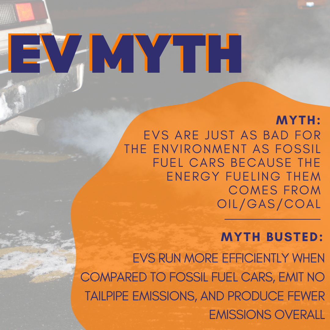 Myth Buster: EVs are just as bad for the environment as fossil fuel cars