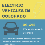Electric Vehicles on the Road in Colorado – August 1, 2021