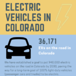 Report: Electric Vehicles on the Road in Colorado from May 1, 2021